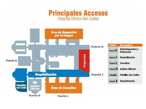 Accesos Hospitalclinicosancarlos